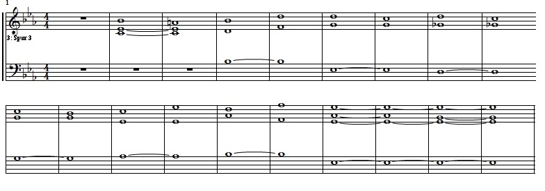 example score the orchestra