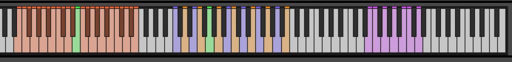 keepforest aizer x trailer sfx designer keyboard layout