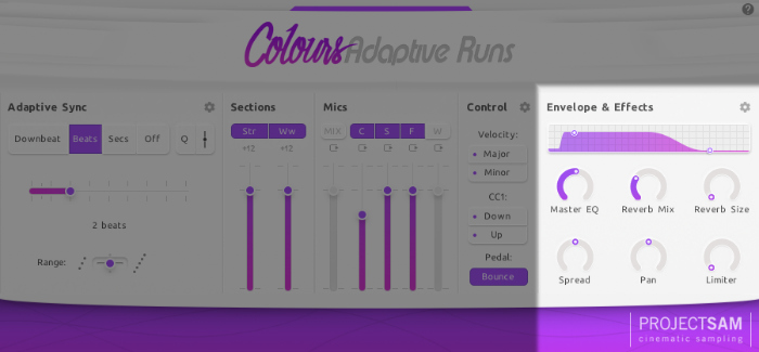 Adaptive Runs project sam envelope master fx